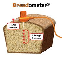 Breadometer Bread Thermal Measurement