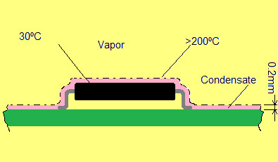 Vapor Phase Soldering and Condensation Layer